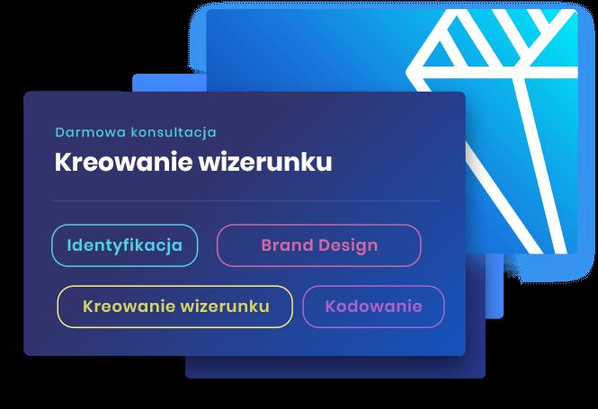 oferta projektowanie wizytowka